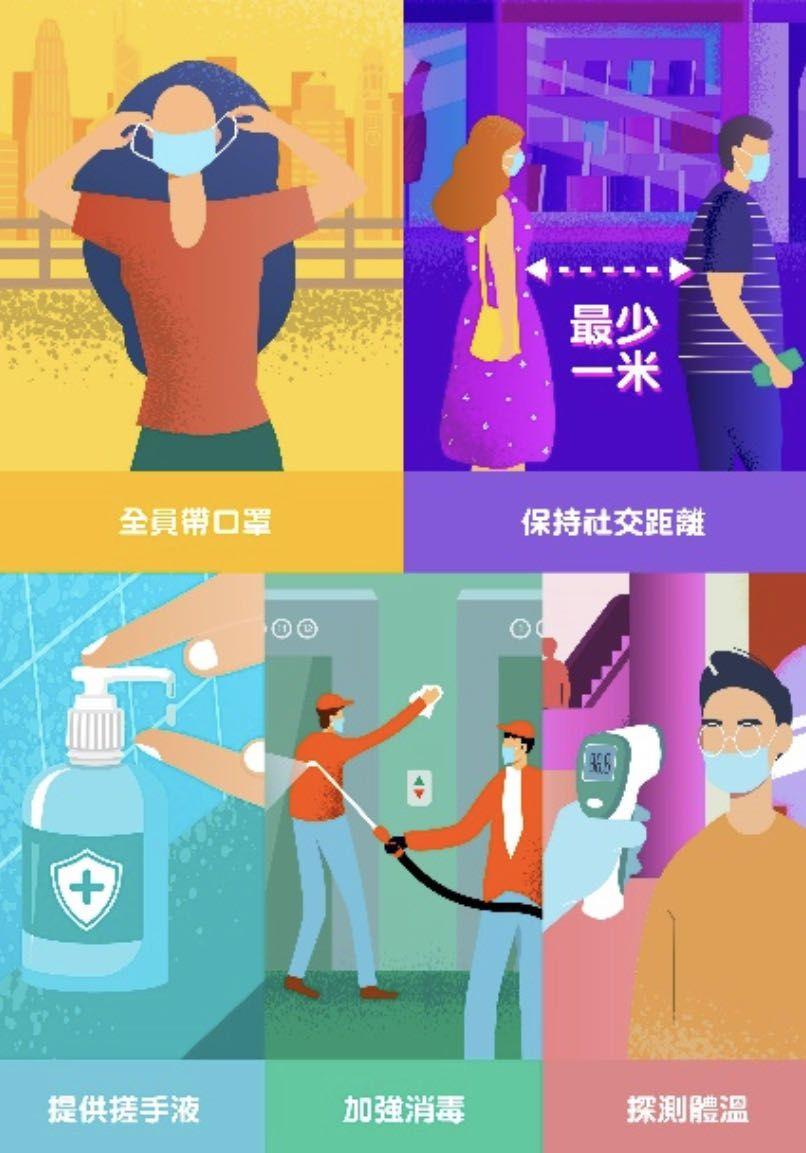 为游客日后赴港做准备,香港旅游发展局发布统一卫生防疫指引图片