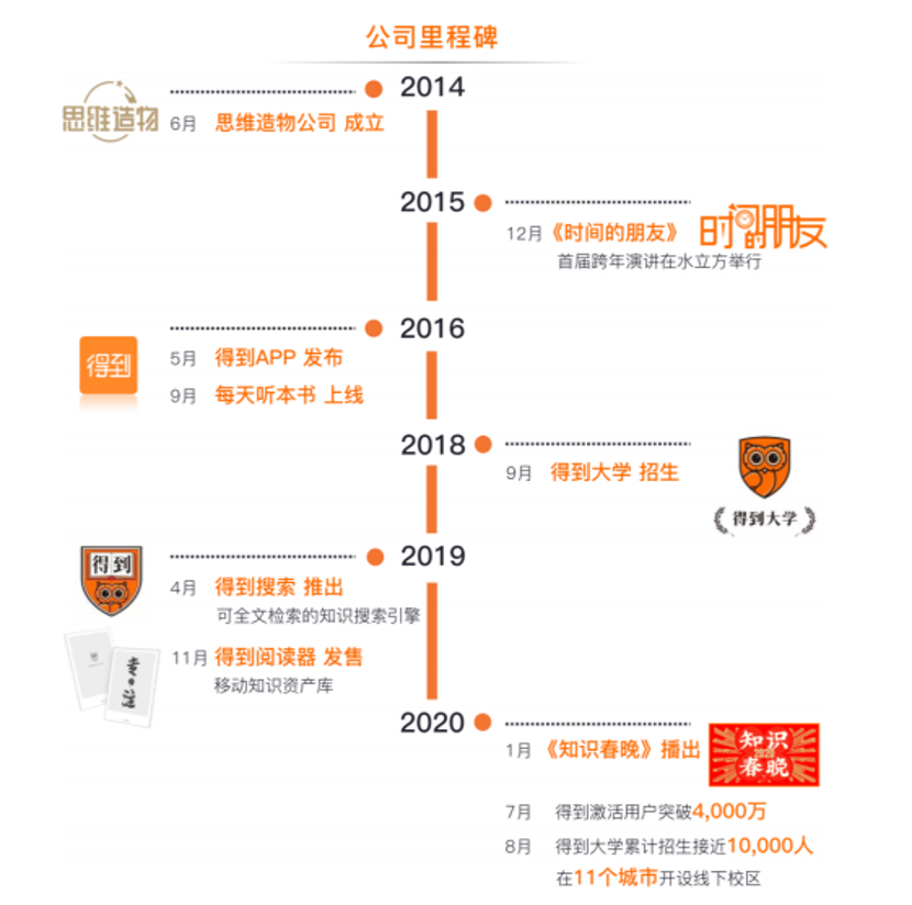 罗辑思维IPO:罗振宇身价将超45亿,还能讲出资本好故事吗?