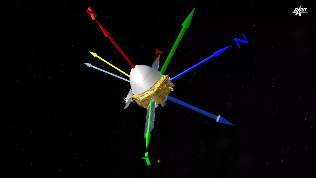 天问一号探测器完成深空机动,飞行里程突破2亿千米图片