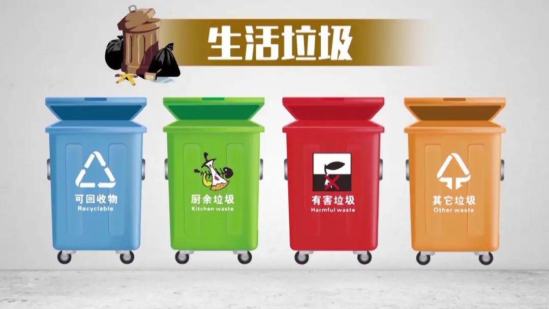 垃圾分类尺度正式实施!怎么分?黑龙江省住房和城乡建设厅解释