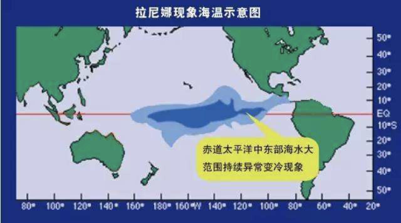 拉尼娜征象海温表示图。图片来自中国气象局