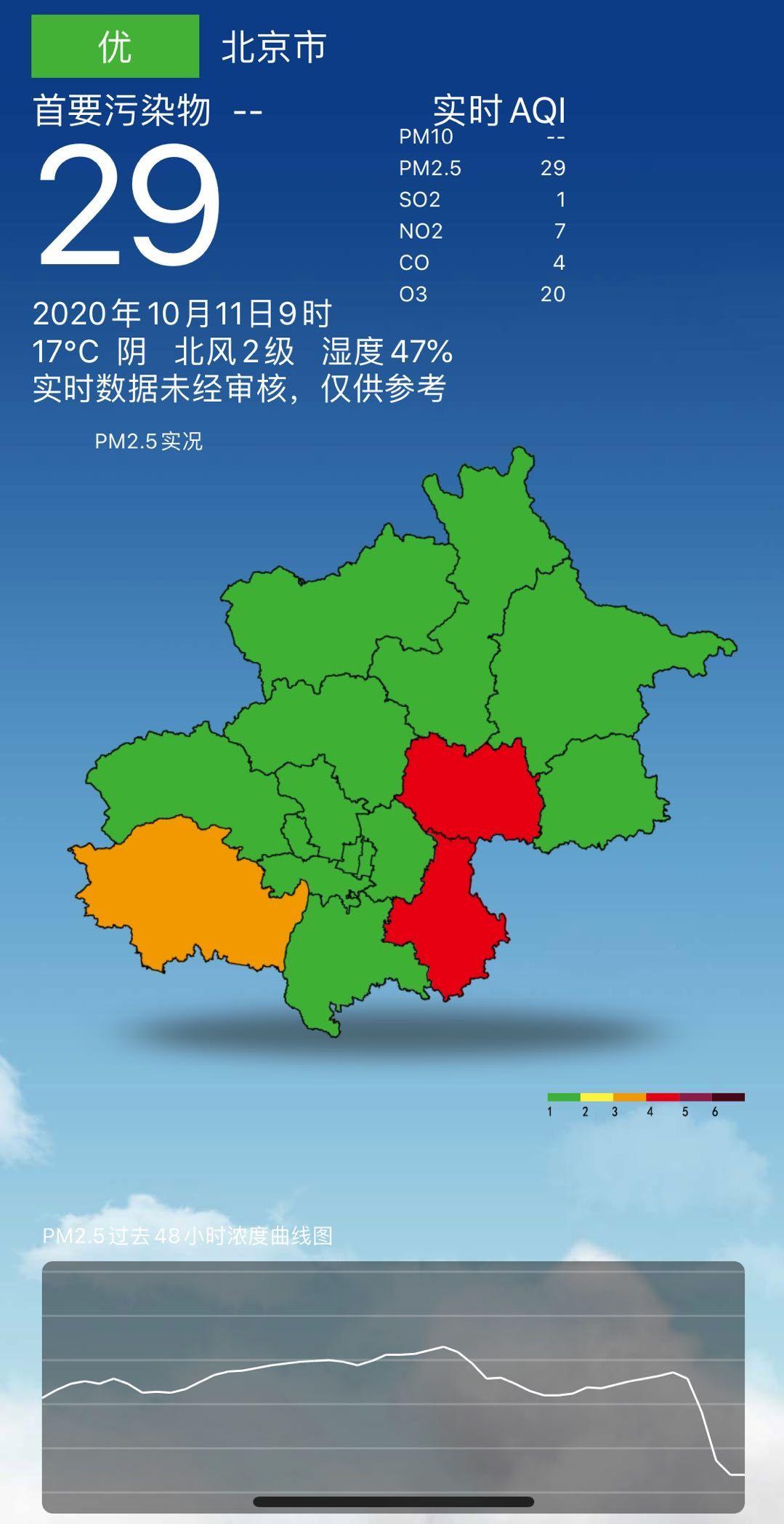 冷空气进京,北京空气质量改善至一级优图片