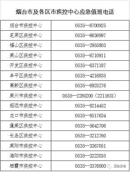 烟台:9月23日以来自青岛城区来烟返烟人员需进行核酸检测图片