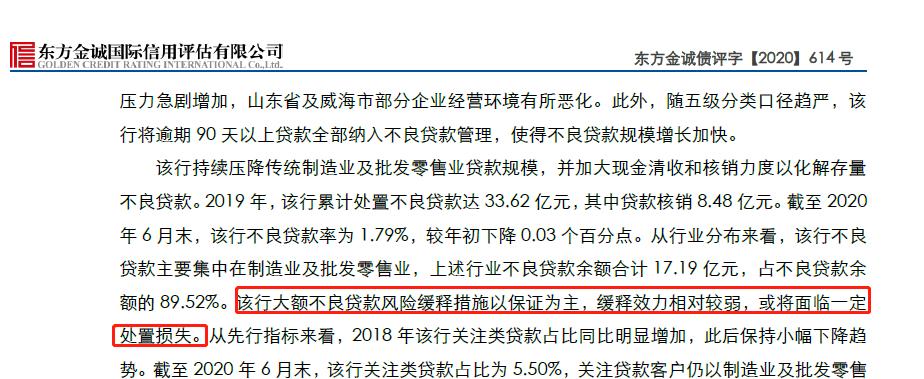 威海银行上市首日股价锚定发行价 大额不良或面临处置损失