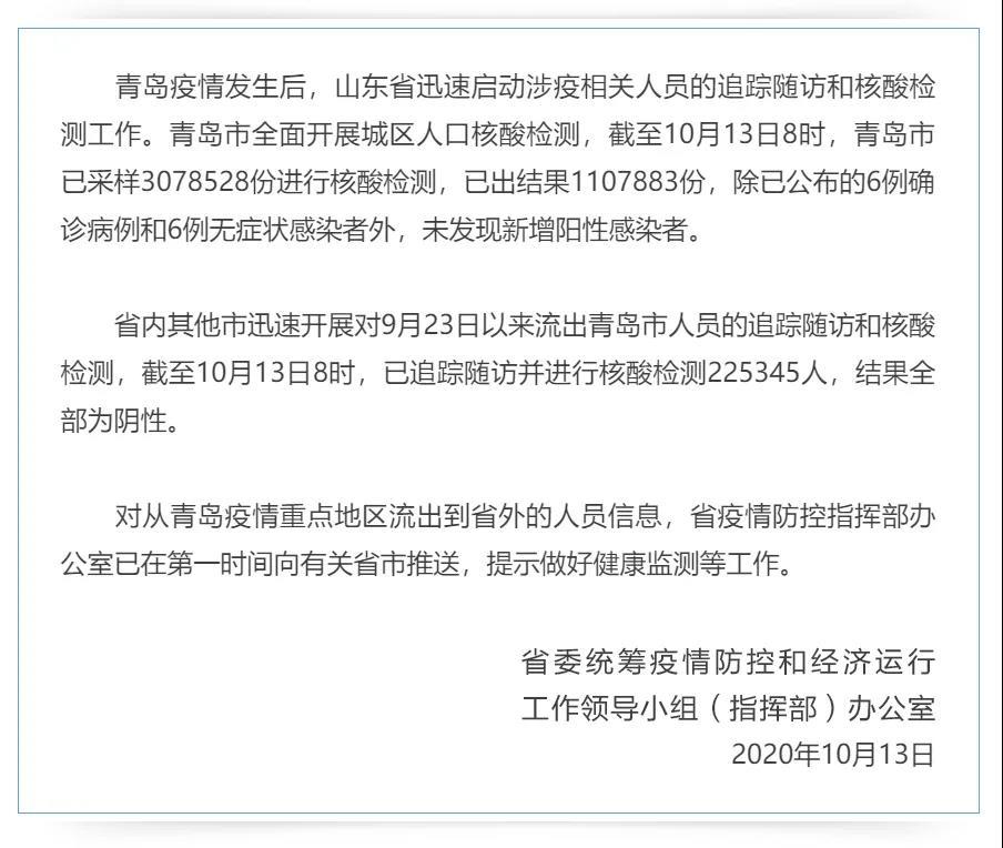 山东对流出青岛的省内其他市人员已检测225345人,均为阴性图片