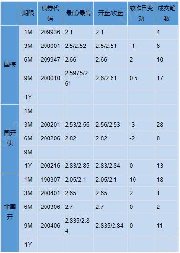 【银华基金】交易日报 2020-10-13