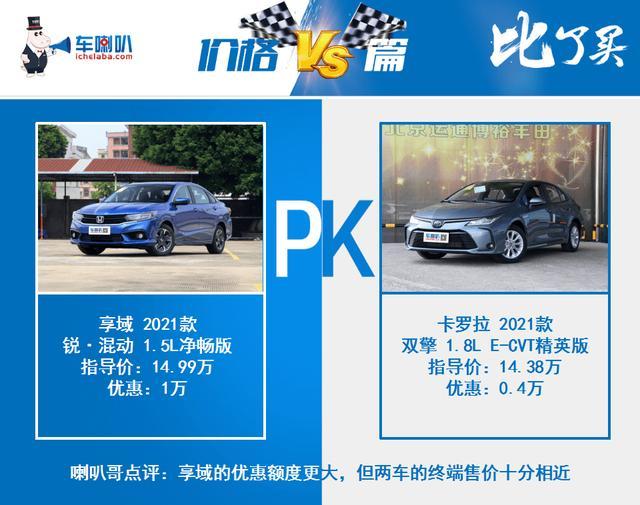 本田享域对比丰田卡罗拉,紧凑级轿车的比拼!