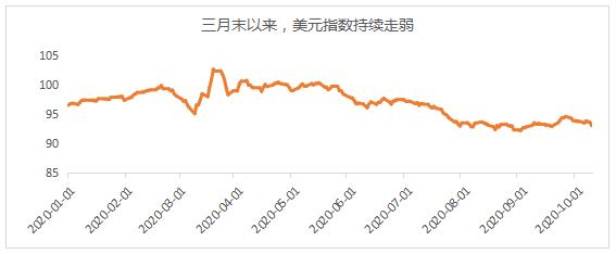 人民币升值,港股为什么也涨了?