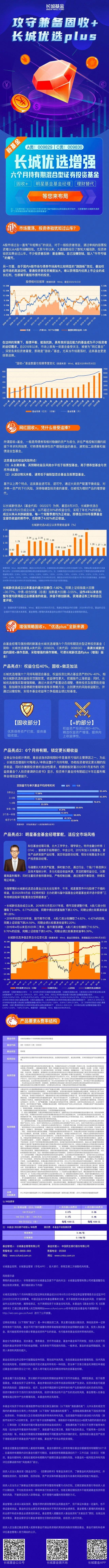 红包 | 一图读懂长城优选增强六个月持有期混合型基金