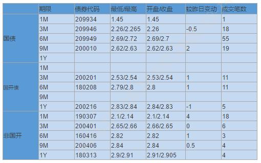 【银华基金】交易日报 2020-10-14