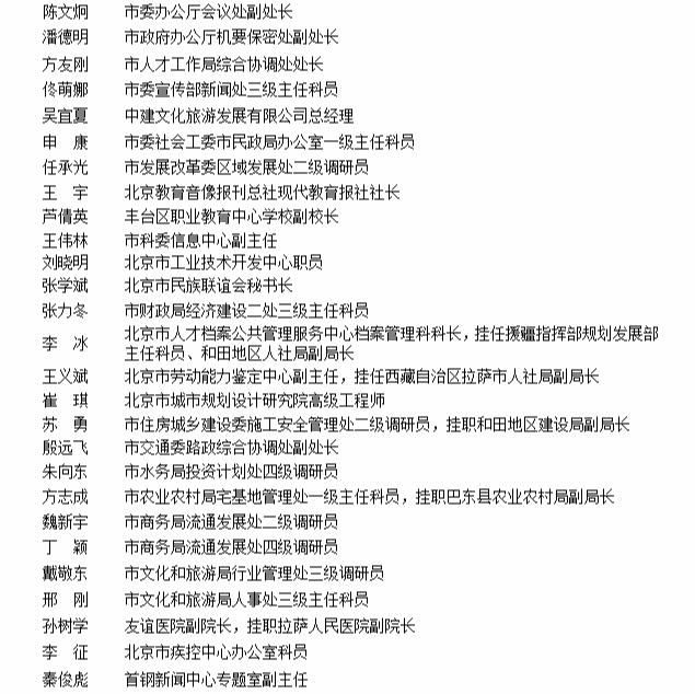 北京市扶贫协作奖公布,80个集体和150名个人获表彰图片