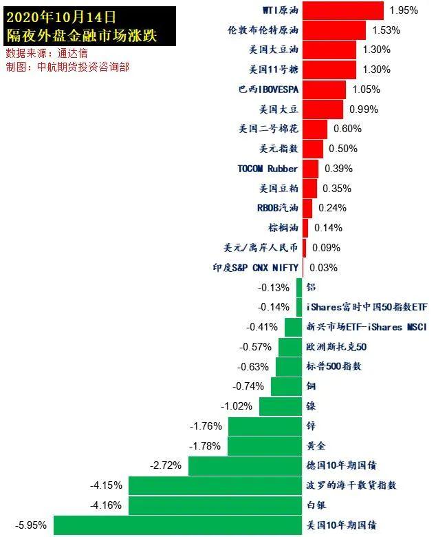 突发!中国将停止进口澳大利亚动力煤和炼焦煤!唐山5大钢厂将停产!其余28家钢厂未来6个月这样限产,对市场影响大吗?