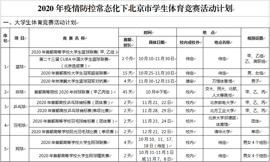 北京市教委发布:一批学生体育竞赛活动赛期出炉