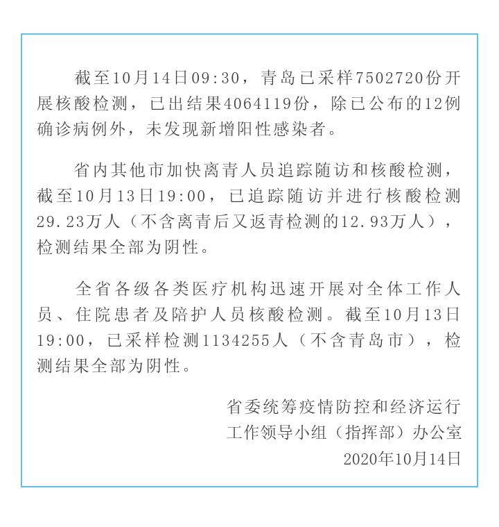 山东省内其他市已追踪随访离青人员超29万人 核酸均阴性图片