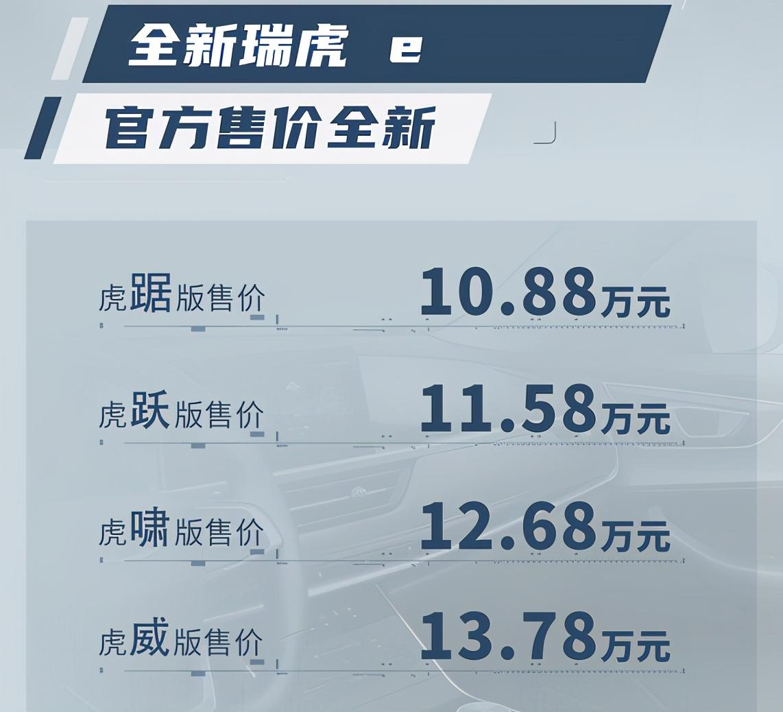 内外升级,NEDC续航401km,新款瑞虎e上市,补贴后10.88万起售
