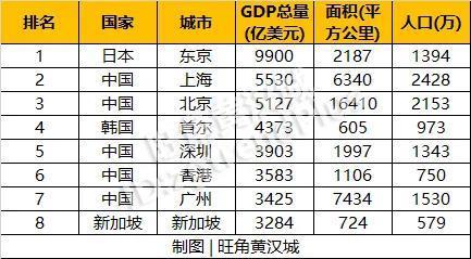 深圳特区40周年,房价要开始凉了