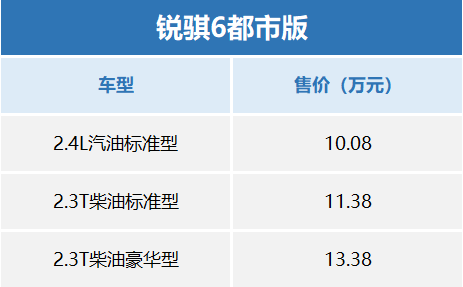 """售10.08-13.38万元!""""柴油纳瓦拉""""锐骐6都市版上市"""