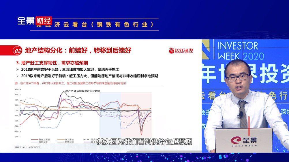 长江证券王鹤涛:若房地产投资回落 将带动黑色金属需求回落