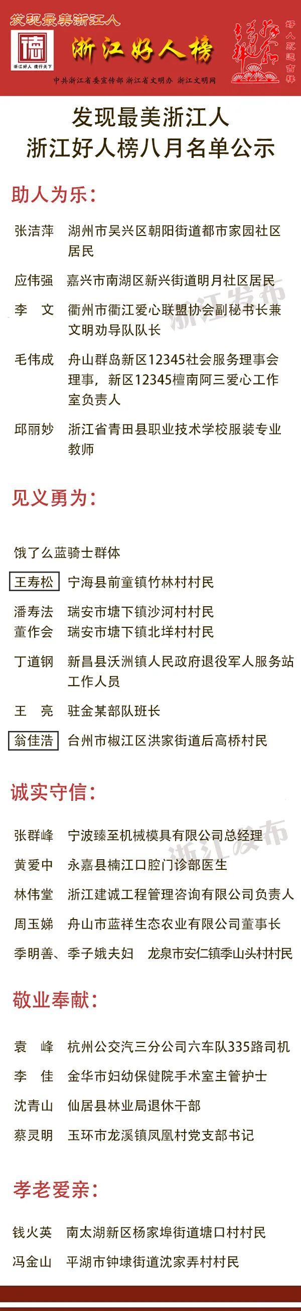 最美浙江人——浙江好人榜8月入选名单公示图片