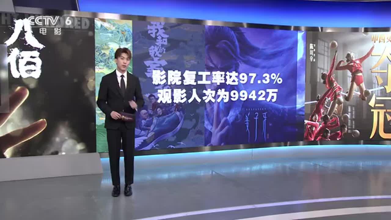 中国首次成为全球第一大票仓 乌尔善将执导人气国漫