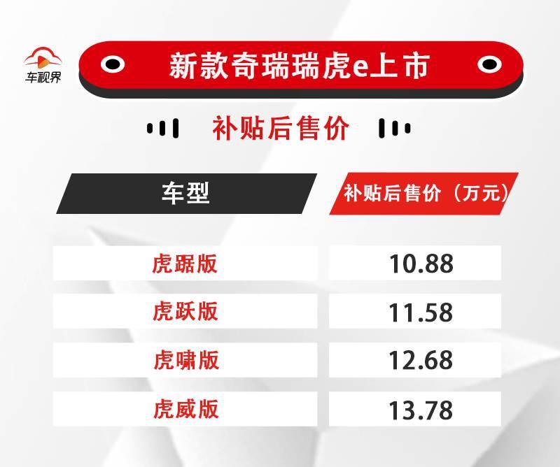 外观精致/内饰科技 新款瑞虎e售10.88-13.78万元