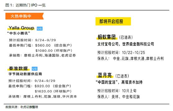 """老虎证券:地产股变""""地惨""""股?"""