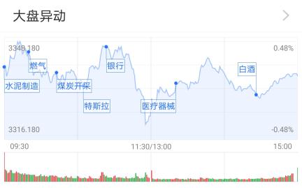 大盘缩量震荡:银行股强势 公募青睐三季报行情
