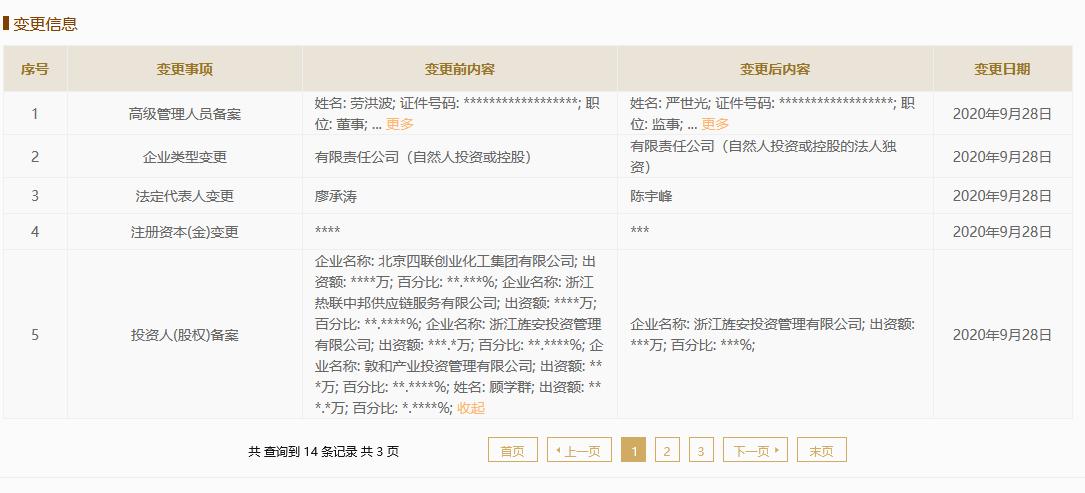 四邦化工股权生变 四联创业集团、杭州国资退出图片
