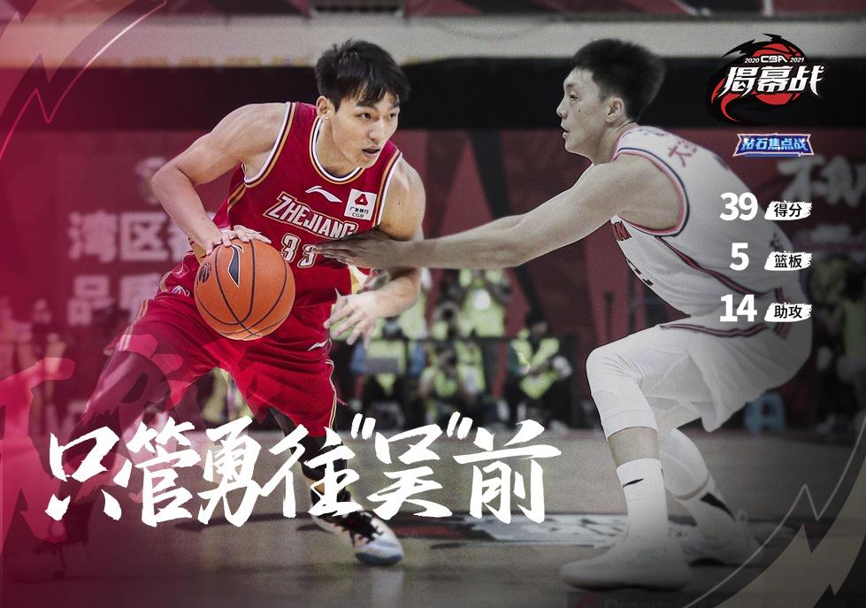 戴上总冠军戒指、升十冠旗后,广东男篮揭幕战大败