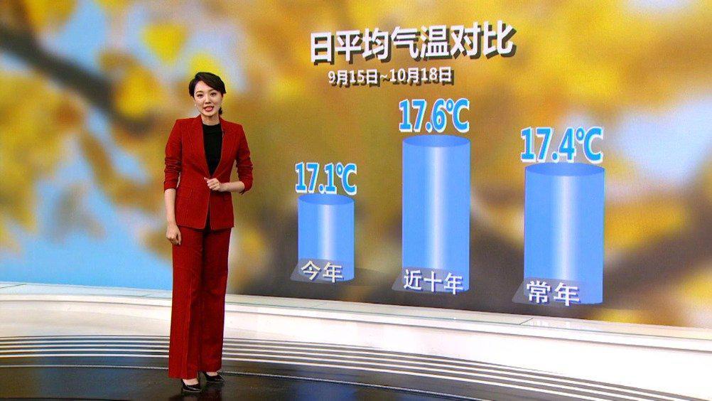 错过了今儿18:56《北京新闻》后的天气预报没关系……