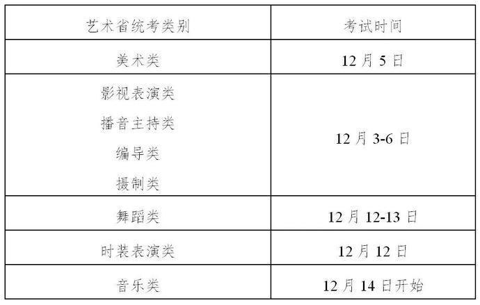 11月1日,2021年高考报名正式开始