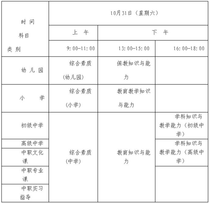 本周六中小学教师资格考试开考,青岛设7个考区68个考点