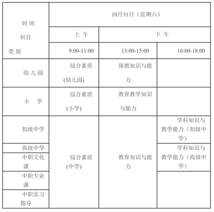 中小学教师资格考试10月31日开考,青岛设7个考区68个考点