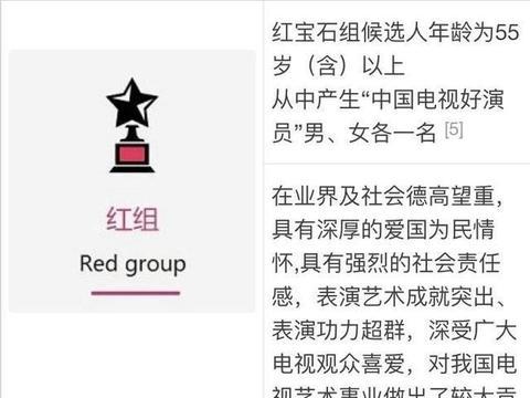 中国电视好演员投票结果,任嘉伦第一,虞书欣超谭松韵成第一
