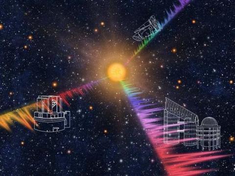 """给恒星做""""心电图"""",国际天文团队揭秘富锂巨星真相"""