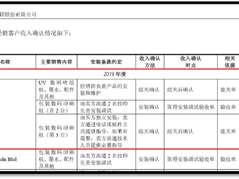 润天智股份纰漏汉弘集团虚增海外市场销售收入