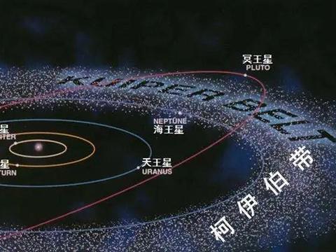 新视野号+斯巴鲁望远镜:或将能再发现100个新的柯伊伯带天体!