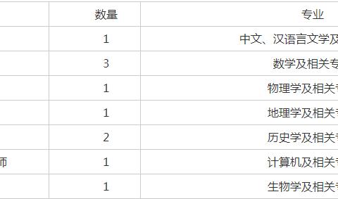 2020黑龙江省实验中学招聘10人公告