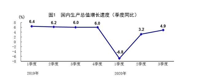 """中国GDP率先正增长,外媒的""""表情""""很复杂图片"""