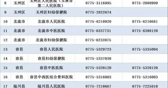 10月19日,玉林、广西无新增新冠肺炎确诊病例