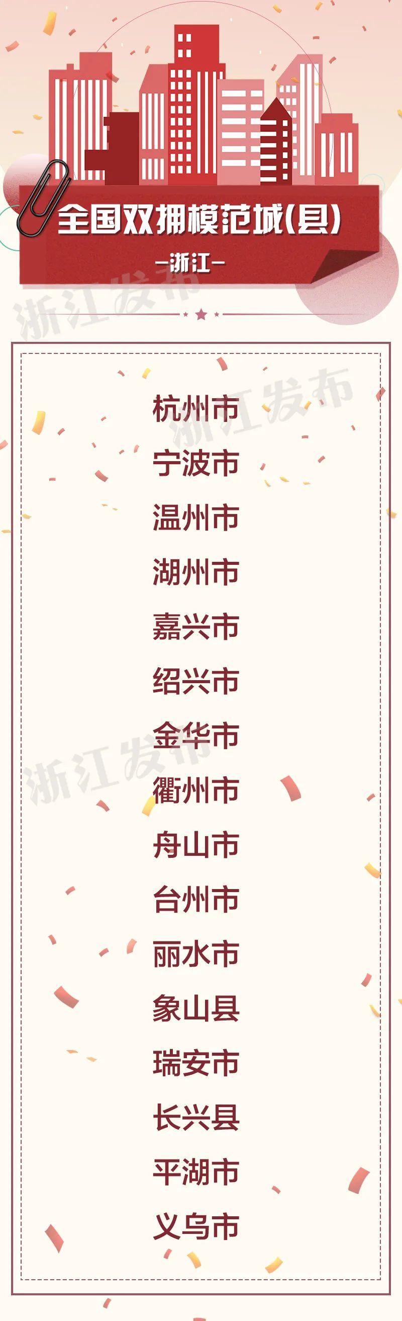 赞!浙江16市县、3单位、3个人获国家表彰图片