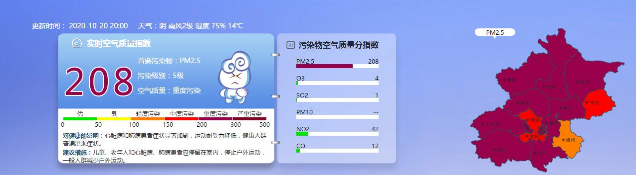 北京多区空气质量达重度污染图片