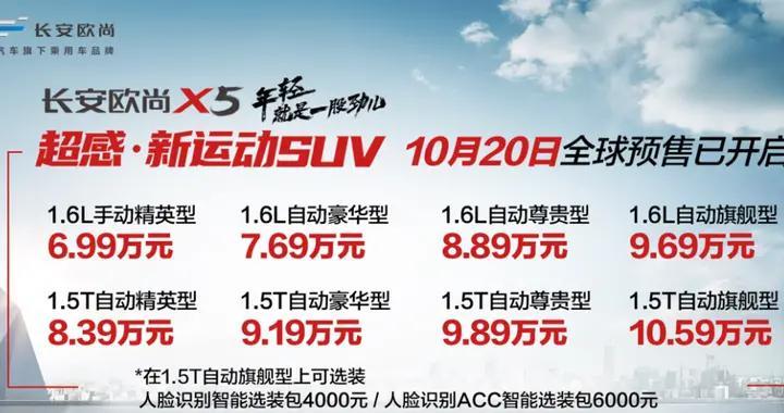 个性外观 搭蓝鲸1.5T发动机,长安欧尚X5预售6.99万起