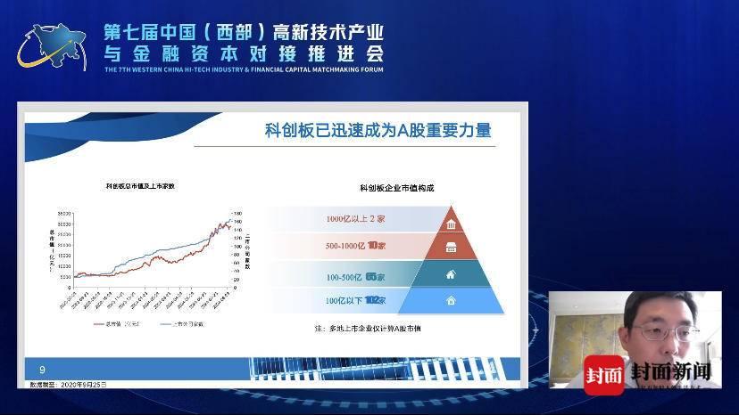 上交所发行上市服务中心陈志勇:科创板已成A股重要力量 年底总市值规模或超5万亿