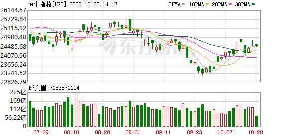 安信国际:短线操作存在高估及近期急升股份的杀跌风险
