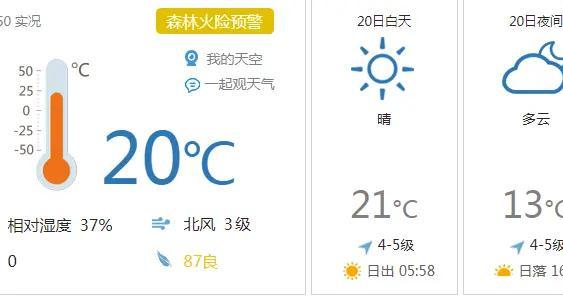 """注意!""""温暖""""只能坚持到周三!接下来降温+大风+降雨"""