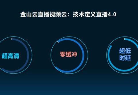 VR直播时代 金山云直播视频云4.0助力5G新视界