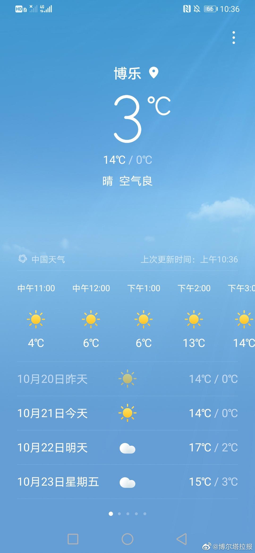 今日博州天气如下,博乐市最高温度14℃……