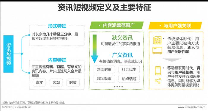 2020年中国资讯短视频市场洞察白皮书
