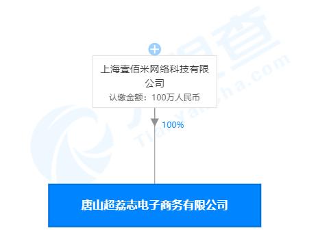 叮咚买菜关联公司在唐山成立电商公司,经营范围包括互联网批发、零售等